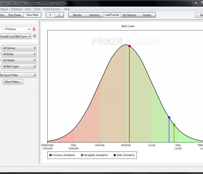 Poker Analytics 4 : une nouvelle version améliorée du tracker pour iPhone